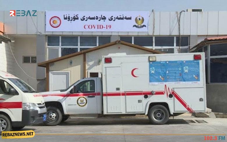 اقليم كوردستان.. تسجيل 10 وفيات و277 اصابة جديدة بكورونا