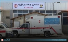 إقليم كوردستان.. تسجيل حالتي وفاة و67 إصابة بـ «كورونا» خلال 24 ساعة