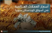 أسعار الذهب والعملات العالمية في أسواق كوردستان سوريا ليوم الاحد 1 اب/أغسطس 2021